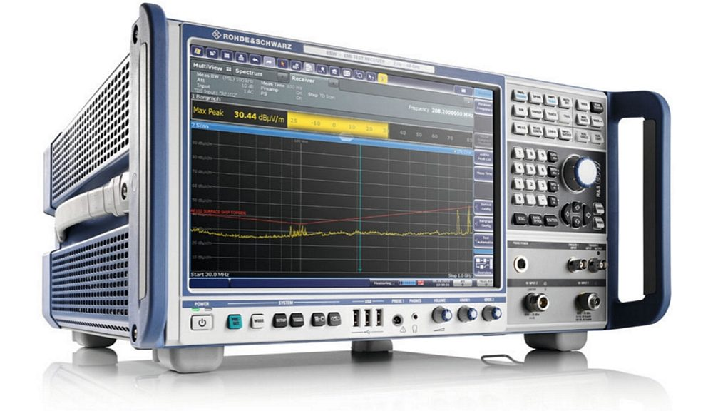 Rohde & Schwarz R&S ESW EMI test receiver