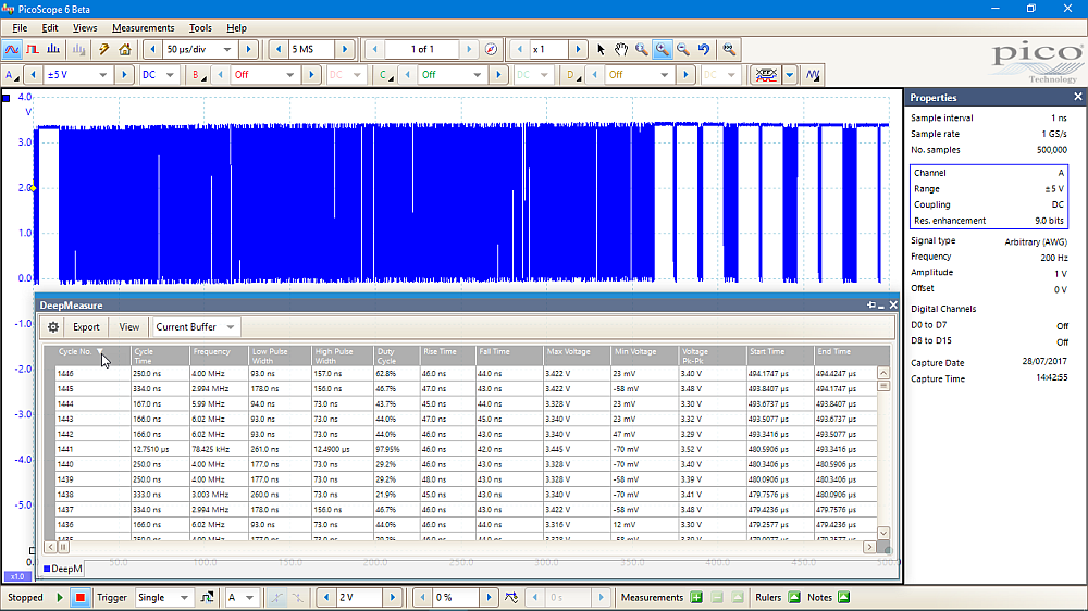 Pico Technology's DeepMeasure waveform analysis tool
