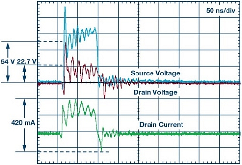 EFT current for a single pulse