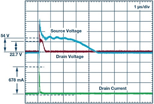 Drain voltage and output current at the drain during an 8 kV event