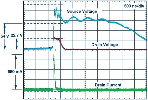 Drain voltage and output current at the drain during a 16 kV air discharge event