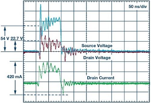 EFT current for a single pulse