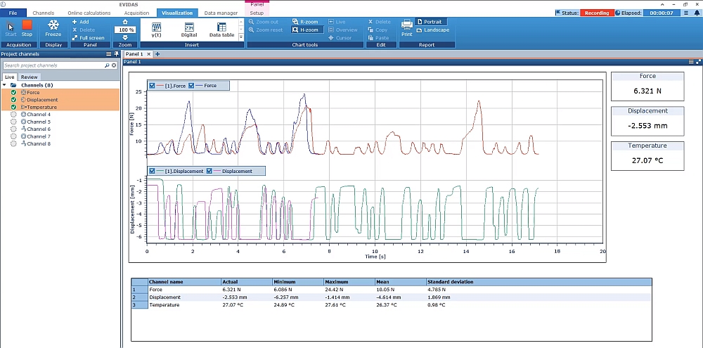 Evidas from HBM, an data acquisition and analysis software for test bench and laboratory applications.