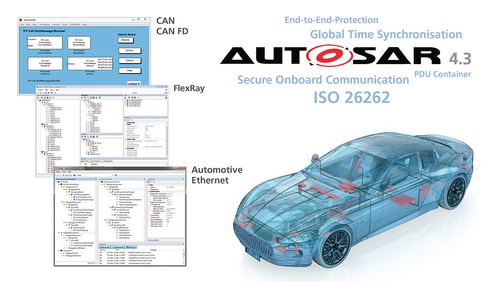 dSpace supports the latest version 4.3 of Autosar.