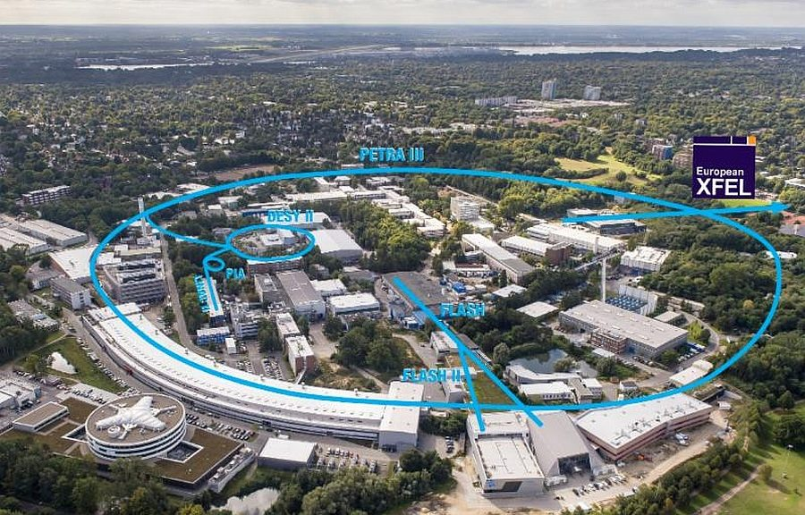 DESY synchrotron in Hamburg.