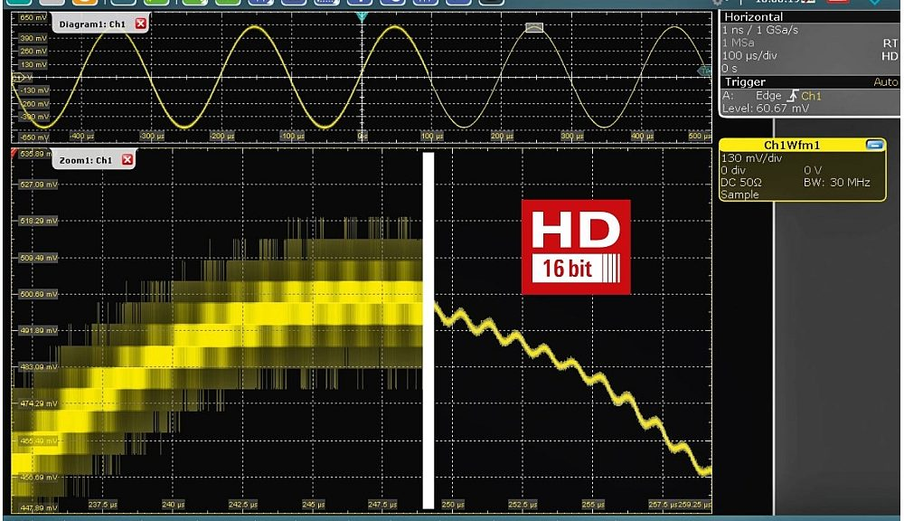 16 bits High Definition mode for Rohde & Schwarz's oscilloscopes.