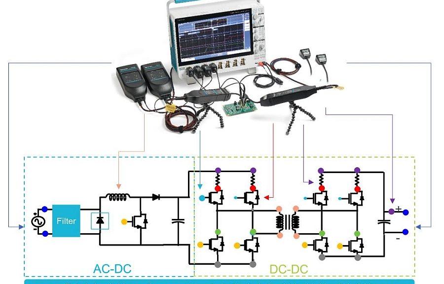 Tektronix's Power Converter Analysis Kit.