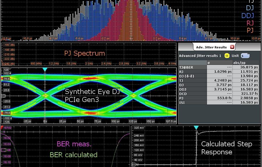 Option R&S RTO-/ RTP-K133 jitter analysis from Rohde & Schwarz.