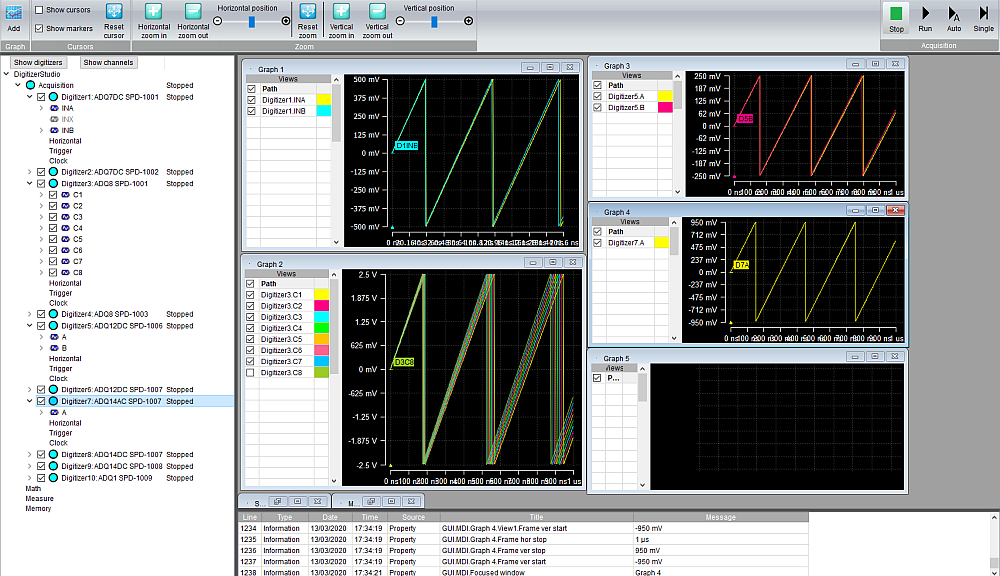 Digitizer Studio Software from Teledyne SP Devices.