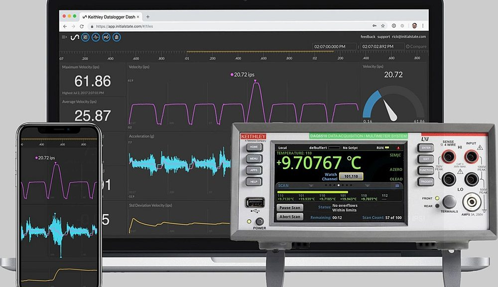 Remote monitoring software integrated by Tektronix into Keithley's DAQ6510 measurement acquisition unit