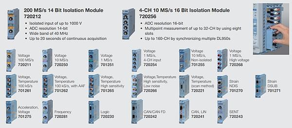 Yokogawa ScopeCorder DL950 acquisition module range Range of signal acquisition modules that can be plugged into the ScopeCorder DL950 chassis
