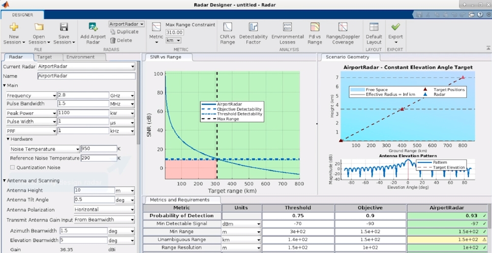 Radar design tools from Matlab and Simulink