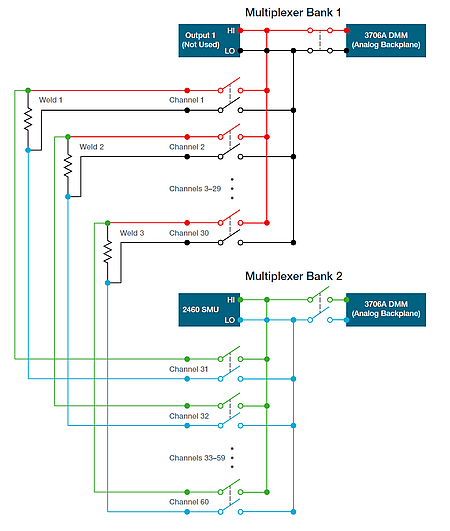 Battery test system schematic