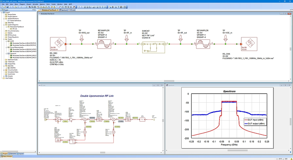 R&S VSESIM-VSS signal generation and analysis software from Rohde & Schwarz